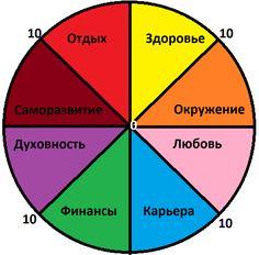 krug-resursov