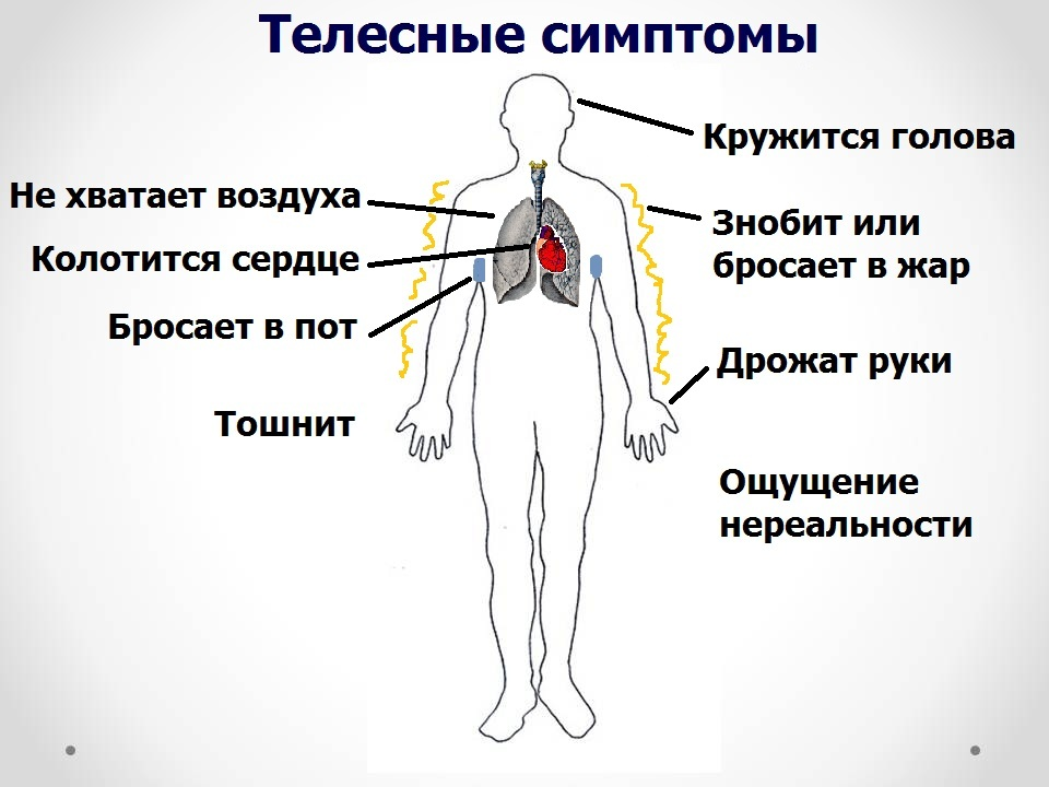 panicheskie-ayaki-simptomy-priznaki