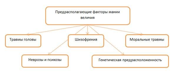 simptomy-u-zhencshin