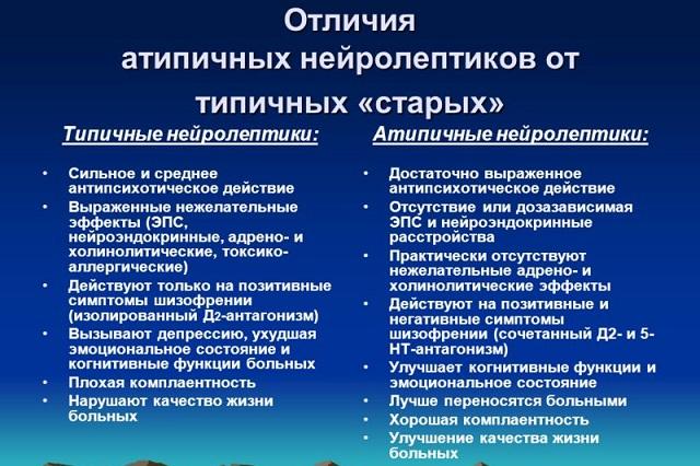 atipichnye-nejroleptiki-novogo-pokoleniya-spisok