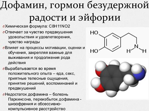 dejstvie-neiroleptikov-na-dofamin